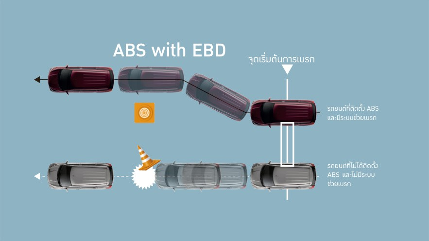 ABS with EBD